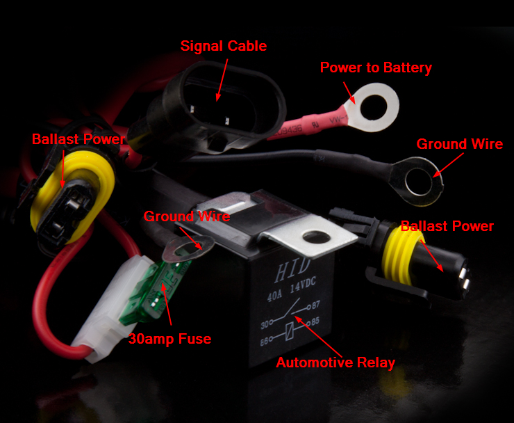 wiring_harness_description may 2012 better automotive lighting blog  at fashall.co