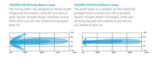 Speaker TS3000 Beam Pattern